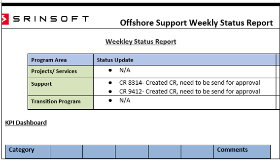 Weekly Status Reports